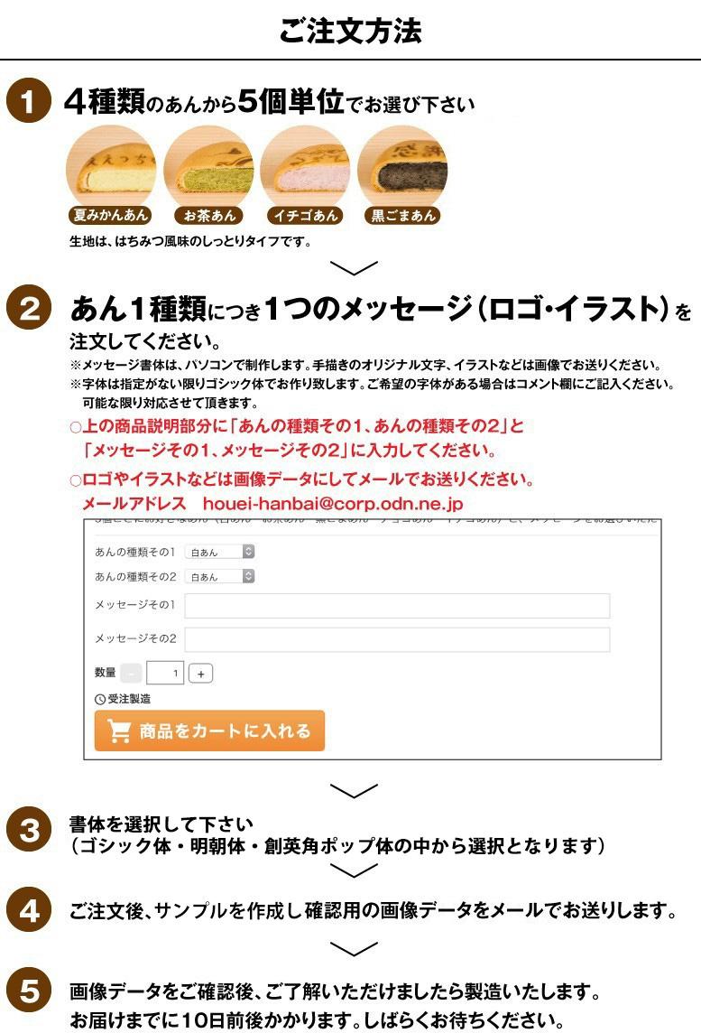 オリジナルメッセージ注文方法